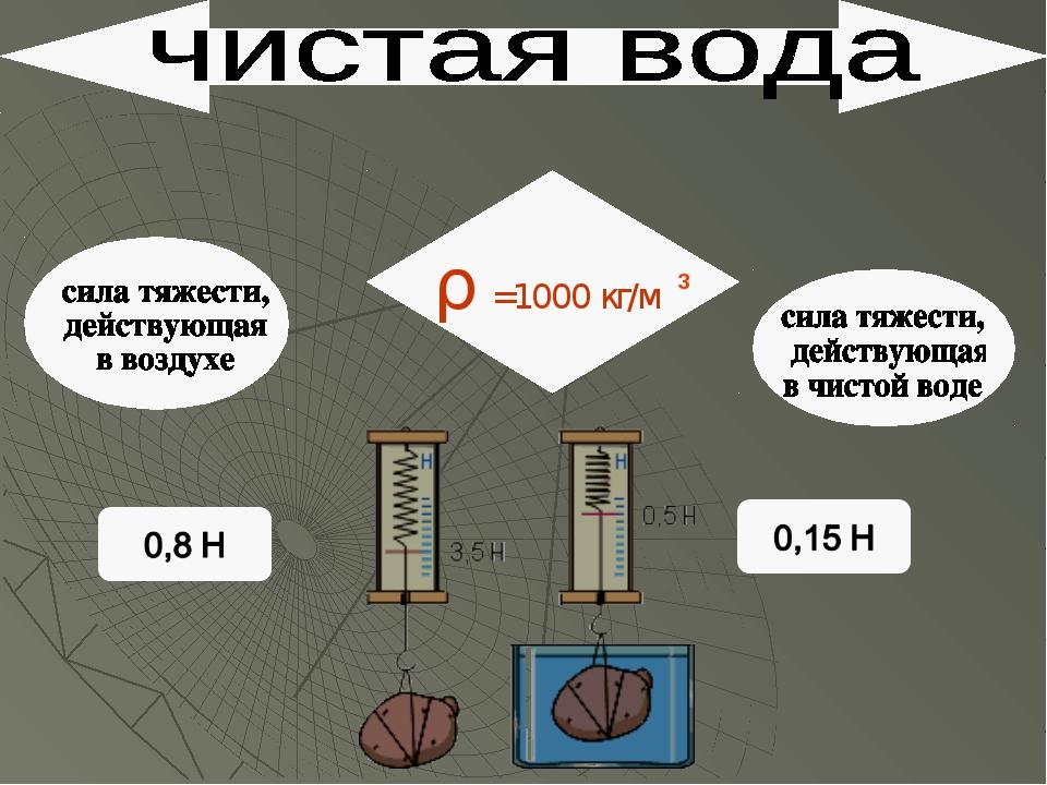 ρ =1000 кг/м 3