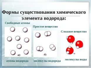 Формы существования химического элемента водорода: атомы водорода молекулы во