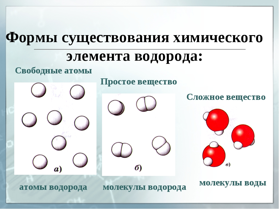 Формы существования химического элемента водорода: атомы водорода молекулы во...