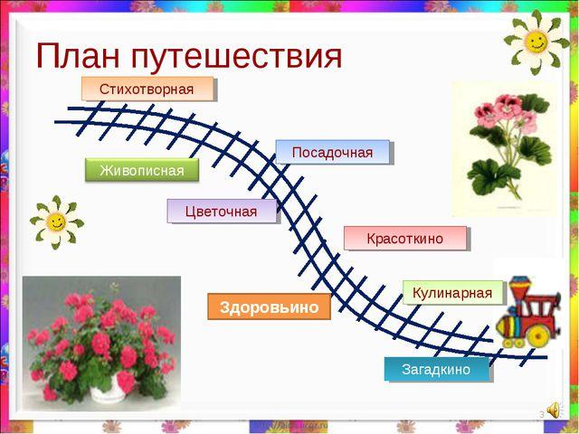 План путешествия Загадкино Кулинарная Здоровьино Красоткино Цветочная Посадоч...