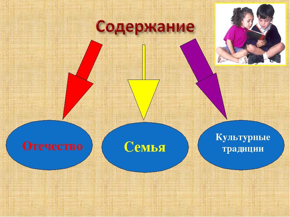 Отечество Семья Культурные традиции