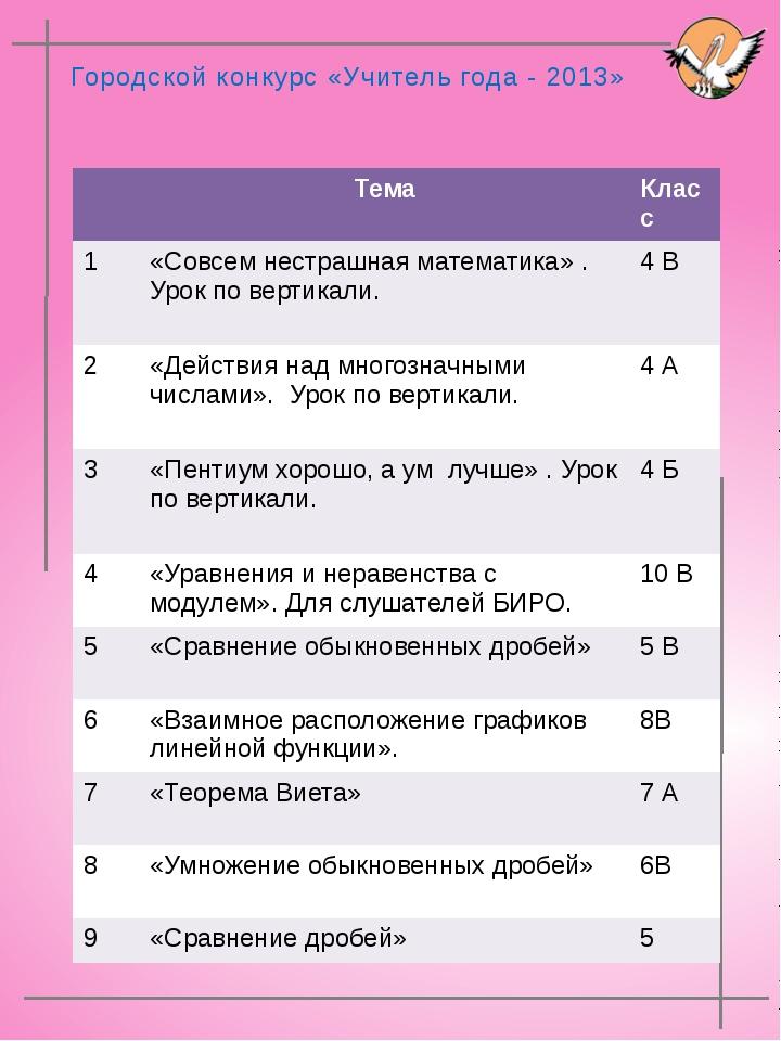 Городской конкурс «Учитель года - 2013» Тема Класс 1 «Совсем нестрашная матем...