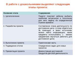 В работе с дошкольниками выделяют следующие этапы проекта: Название этапаСод