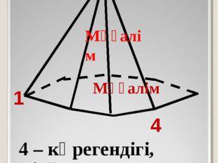 4 – көрегендігі, байқағыштық сезімі 1 4 Мұғалім Оқушы Мұғалім