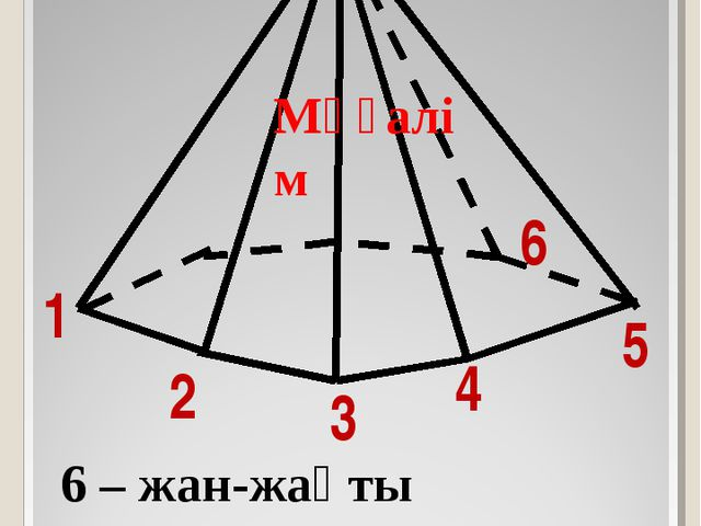 6 – жан-жақты дарындылығы 1 2 3 4 5 6 Оқушы Мұғалім