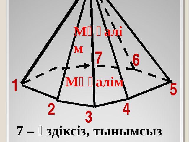 7 – үздіксіз, тынымсыз ізденімпаздығы 1 2 3 4 5 6 7 Оқушы Мұғалім Мұғалім