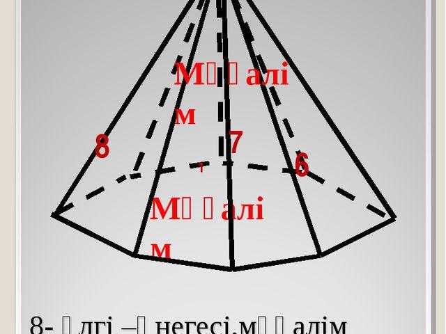 Мұғалім Муғалім беделі 6 7 1 8 8- үлгі –өнегесі,мұғалім мәдениеті немесе пед...