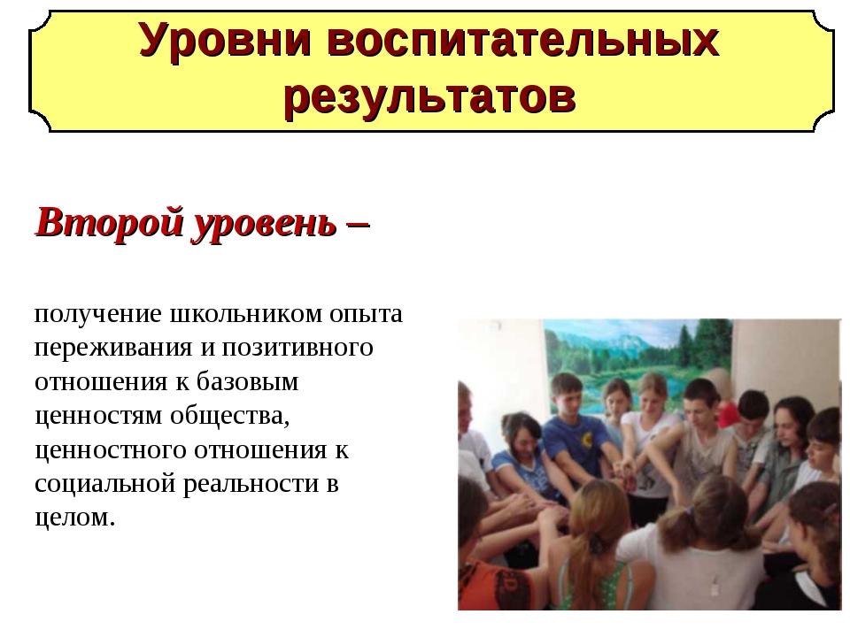 Второй уровень – получение школьником опыта переживания и позитивного отношен...
