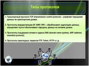 Типы протоколов 1. Транспортный протокол ТСР (transmission control protocol)