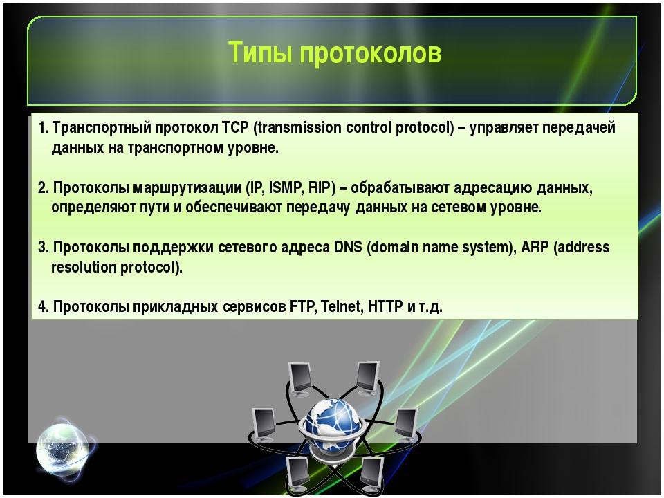 Типы протоколов 1. Транспортный протокол ТСР (transmission control protocol)...