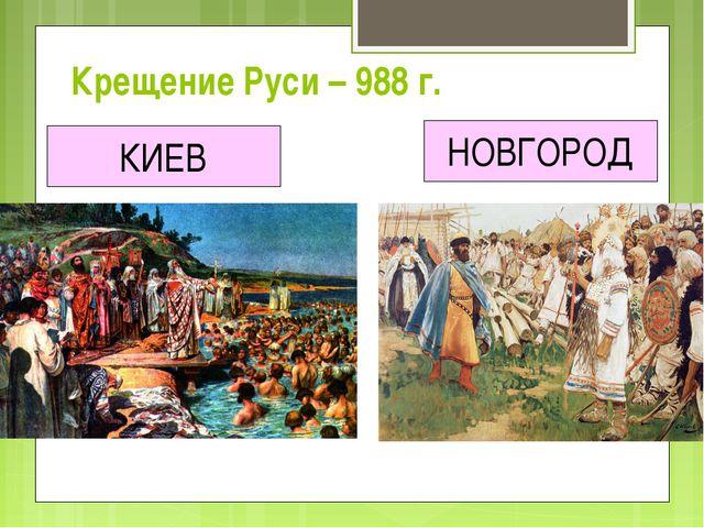 Крещение Руси – 988 г. КИЕВ НОВГОРОД
