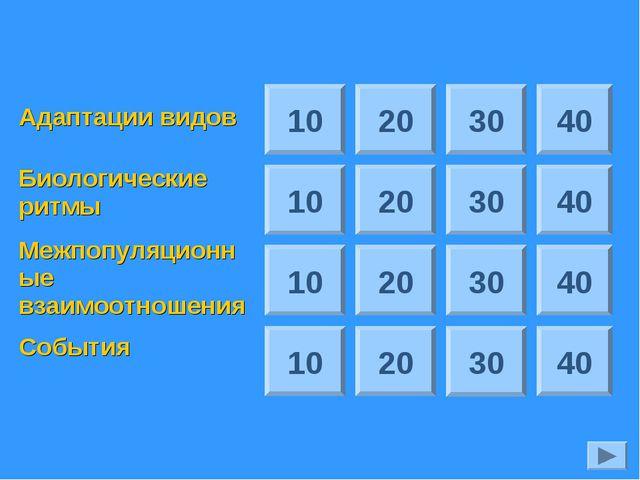 10 20 30 40 40 10 10 30 10 20 30 40 30 40 20 20 Адаптации видов Биологиче...