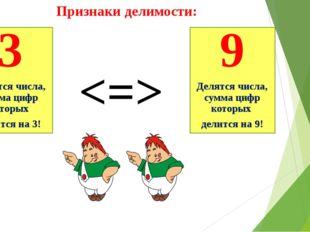 Признаки делимости: 9 Делятся числа, сумма цифр которых делится на 9! 3 Делят