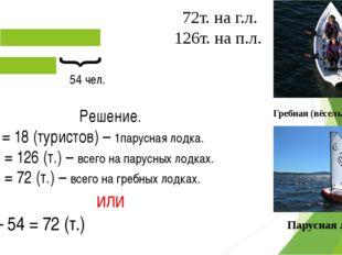 Гребная (вёсельная) лодка Парусная лодка Г.л. П.л. { 54 чел. 72т. на г.л. 126