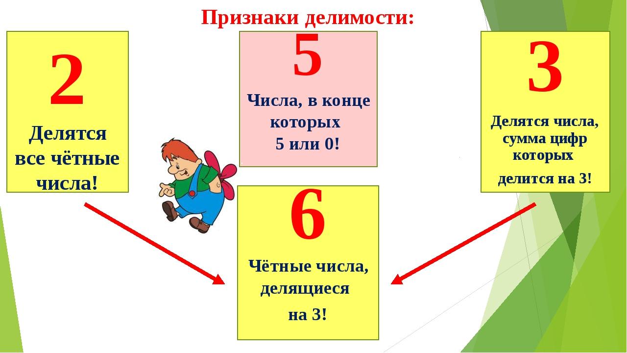Признаки делимости: 2 Делятся все чётные числа! 5 Числа, в конце которых 5 ил...