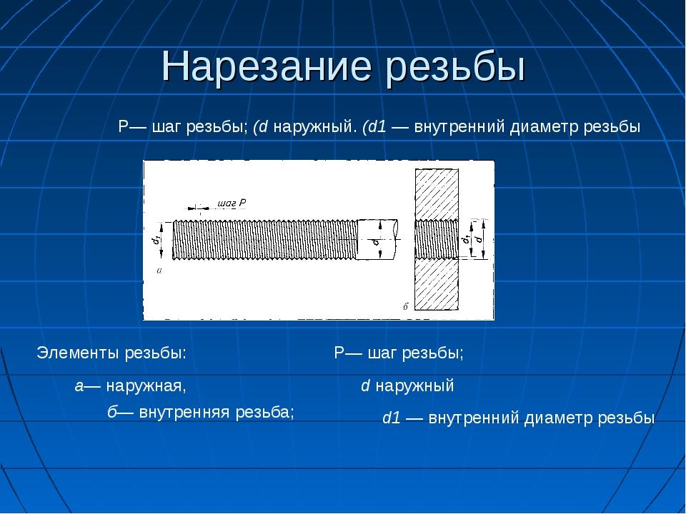 Нарезание резьбы Р— шаг резьбы; (d наружный. (d1 — внутренний диаметр резьбы...