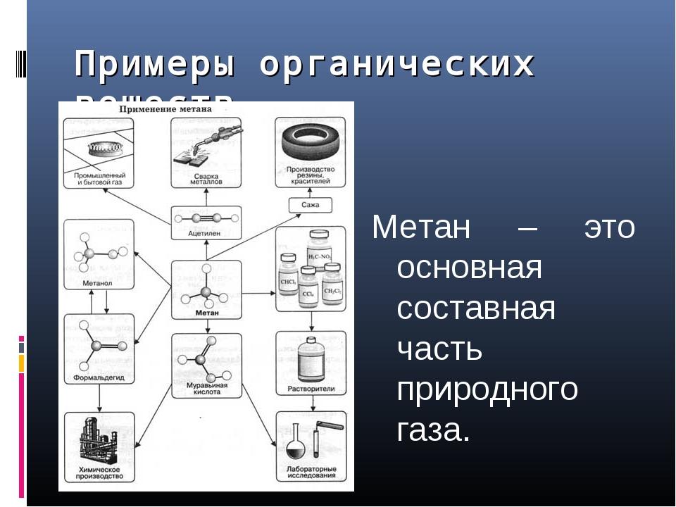 Метан – это основная составная часть природного газа. Примеры органических ве...
