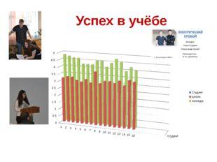 Успех во всём Стипендия МЭРА Иванов Александр Костицына Татьяна Адиянов Михаи