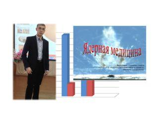 Результативность проектов 2014 -2015 г.