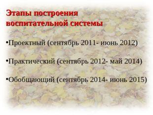 Этапы построения воспитательной системы Проектный (сентябрь 2011- июнь 2012)
