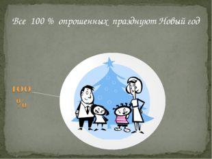 Все 100 % опрошенных празднуют Новый год