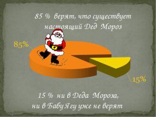 85 % верят, что существует настоящий Дед Мороз 15 % ни в Деда Мороза, ни в Ба
