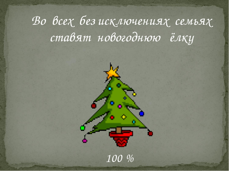 Во всех без исключениях семьях ставят новогоднюю ёлку 100 %