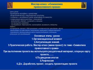 Основные этапы урока: 1.Организационный момент 2.Актуализация знаний. 3.Прак