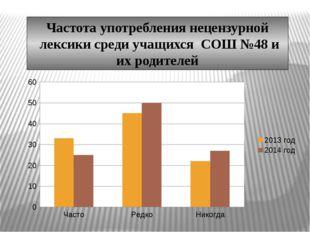 Частота употребления нецензурной лексики среди учащихся СОШ №48 и их родителей