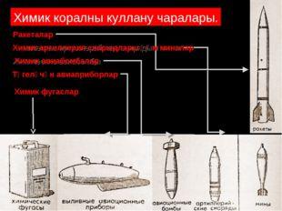 Автор: Нурмухамедов А.Ф. * ЮУрГУ Факультет военного обучения Кафедра связи Ра