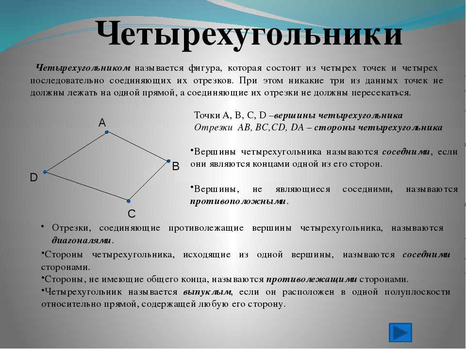 Четырехугольники Четырехугольником называется фигура, которая состоит из четы...