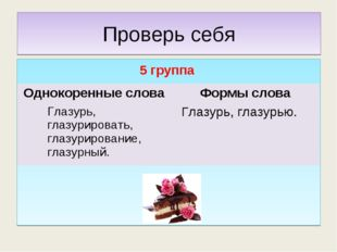 Проверь себя 5 группа Однокоренные словаФормы слова Глазурь, глазурировать,