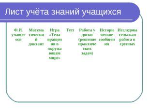 Лист учёта знаний учащихся Ф.И. учащегосяМатематический диктантИгра «Тела в