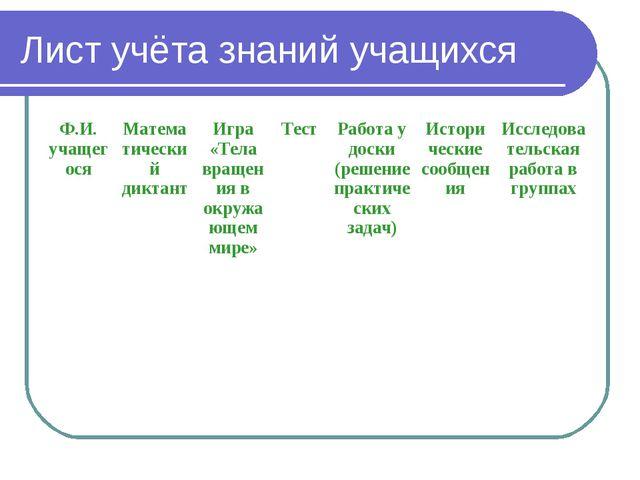 Лист учёта знаний учащихся Ф.И. учащегосяМатематический диктантИгра «Тела в...