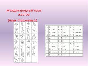 Международный язык жестов (язык глухонемых) Азбука Морзе