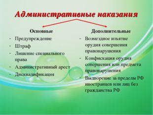 Административные наказания Основные Предупреждение Штраф Лишение специального
