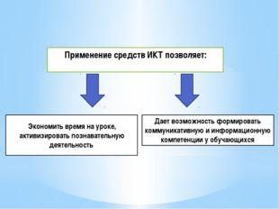 Применение средств ИКТ позволяет: Дает возможность формировать коммуникативну