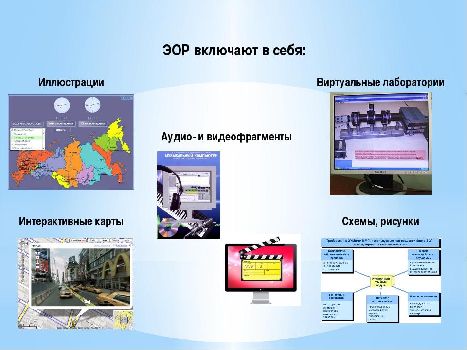 ЭОР включают в себя: Иллюстрации Аудио- и видеофрагменты Виртуальные лаборато...