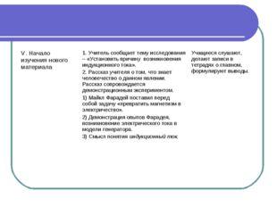 V. Начало изучения нового материала1. Учитель сообщает тему исследования – «