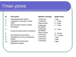 План урока №Этап урокаПриемы и методыВремя (мин.) 1. 2. 3. 4. 5. 6. 7. 8.