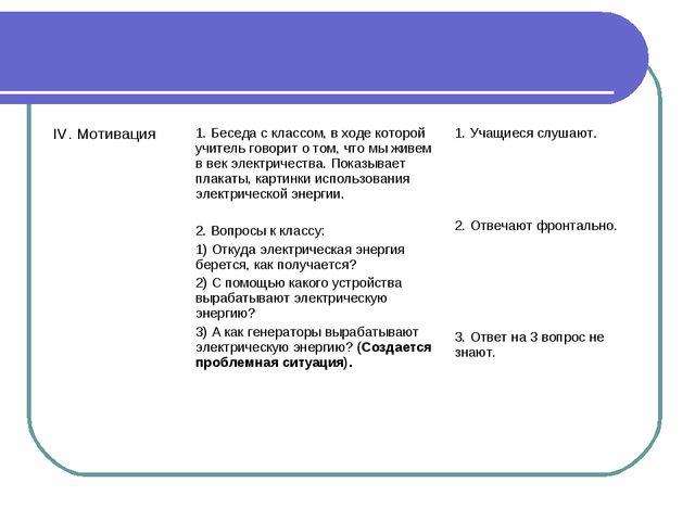 IV. Мотивация1. Беседа с классом, в ходе которой учитель говорит о том, что...
