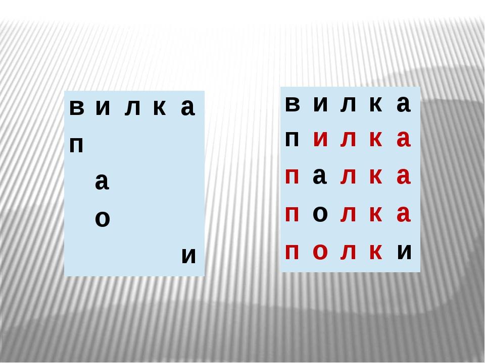в и л к а п а о и в и л к а п и л к а п а л к а п о л к а п о л к и
