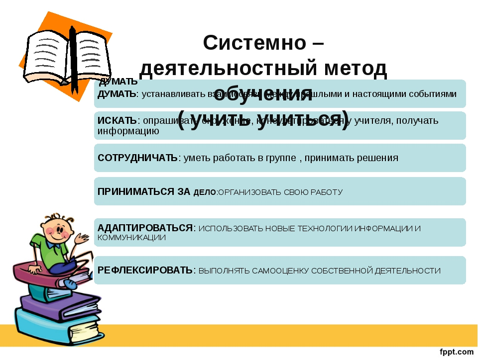 Системно – деятельностный метод обучения ( учить учиться)