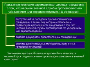 Призывная комиссия рассматривает доводы гражданина о том, что несение военной