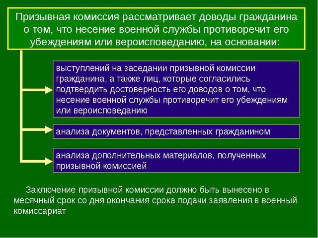 Призывная комиссия рассматривает доводы гражданина о том, что несение военной...