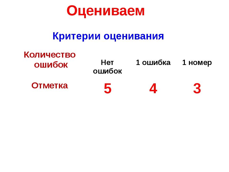 Оцениваем Критерии оценивания Количество ошибок Нет ошибок 1 ошибка 1 номер О...