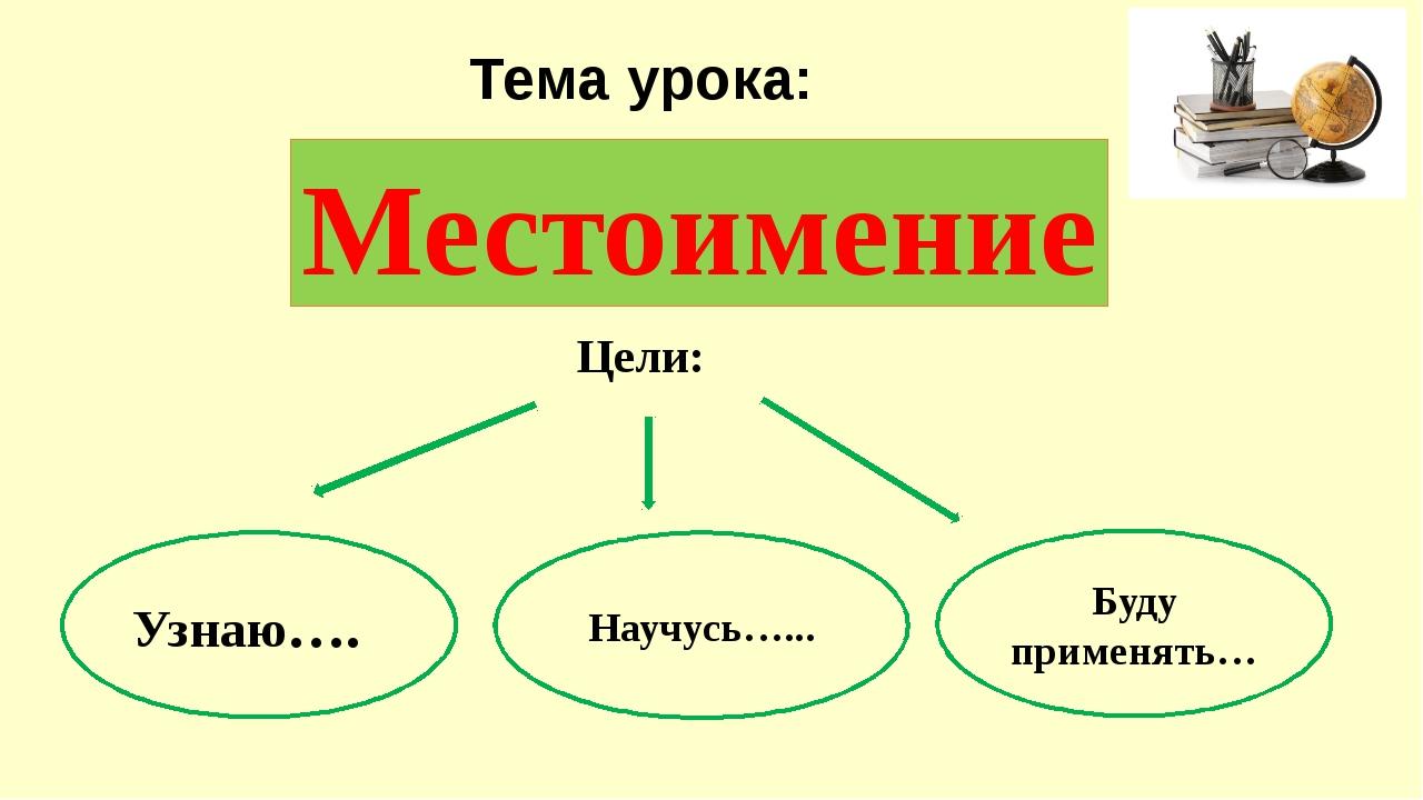 Местоимение Тема урока: Цели: Научусь…... Буду применять… Узнаю….