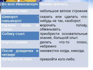 Во всю Ивановскую громко кричать Курам на смех небольшое ветхое строение Шив