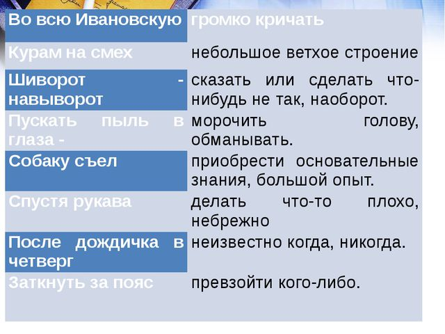 Во всю Ивановскую громко кричать Курам на смех небольшое ветхое строение Шив...