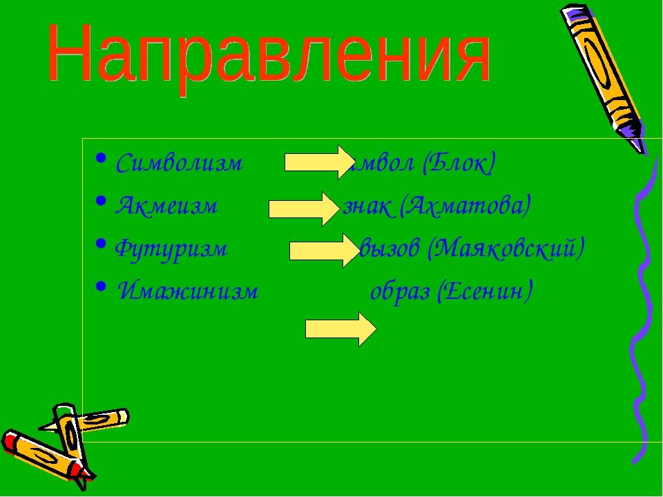 Символизм символ (Блок) Акмеизм знак (Ахматова) Футуризм вызов (Маяковский) И...